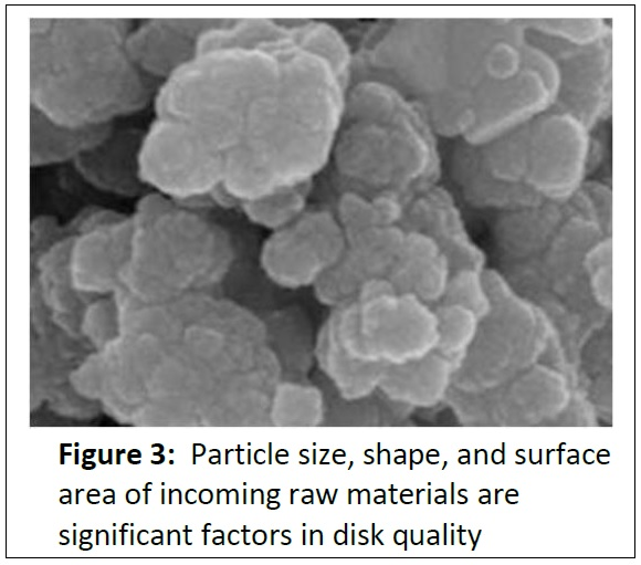 figure-1-Particle-Size