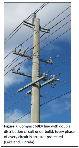 NEMA Arresters The Many Uses of Transmission Line Arresters - NEMA ...